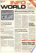 27 juil. 1987