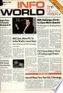 14 déc. 1987