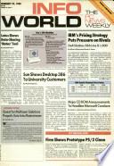 29 févr. 1988