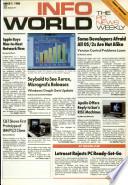 7 mars 1988