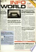 1 févr. 1988