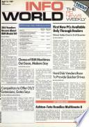 13 avr. 1987