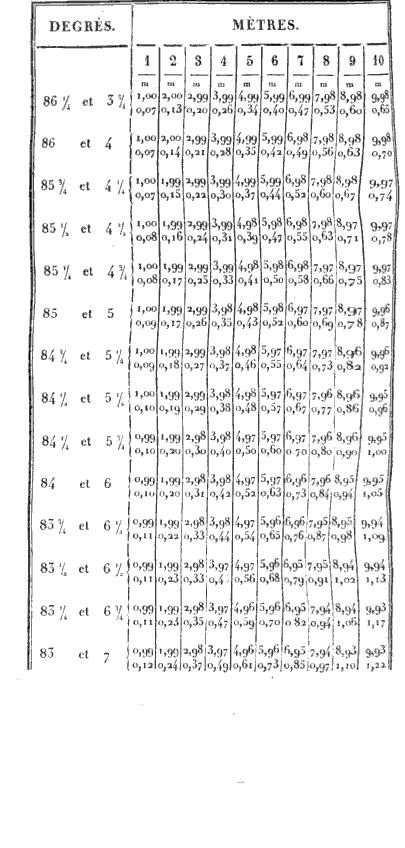 [graphic][subsumed][subsumed][subsumed][subsumed][subsumed][ocr errors][ocr errors][subsumed][subsumed][subsumed][subsumed][subsumed][subsumed][merged small][ocr errors]