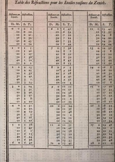 [merged small][ocr errors][ocr errors][ocr errors][merged small][ocr errors][ocr errors][ocr errors][ocr errors][ocr errors][table][table]