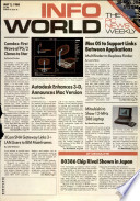2 mai 1988