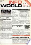 11 mai 1987